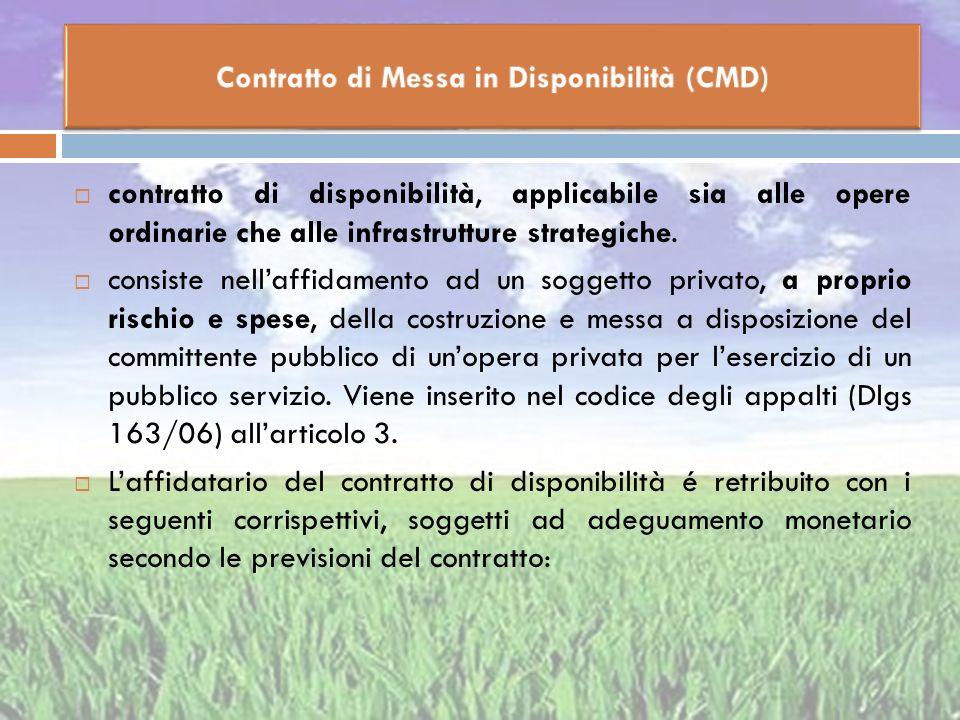 contratto di disponibilità, applicabile sia alle opere ordinarie che alle infrastrutture strategiche. consiste nellaffidamento ad un soggetto privato,