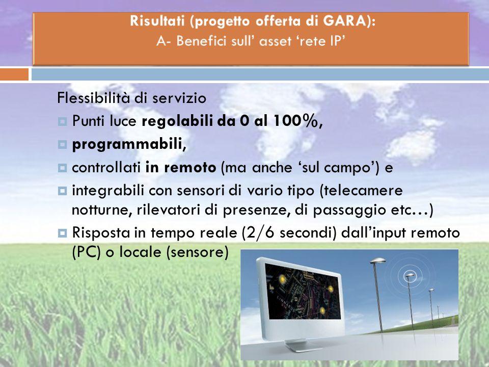 Flessibilità di servizio Punti luce regolabili da 0 al 100%, programmabili, controllati in remoto (ma anche sul campo) e integrabili con sensori di va