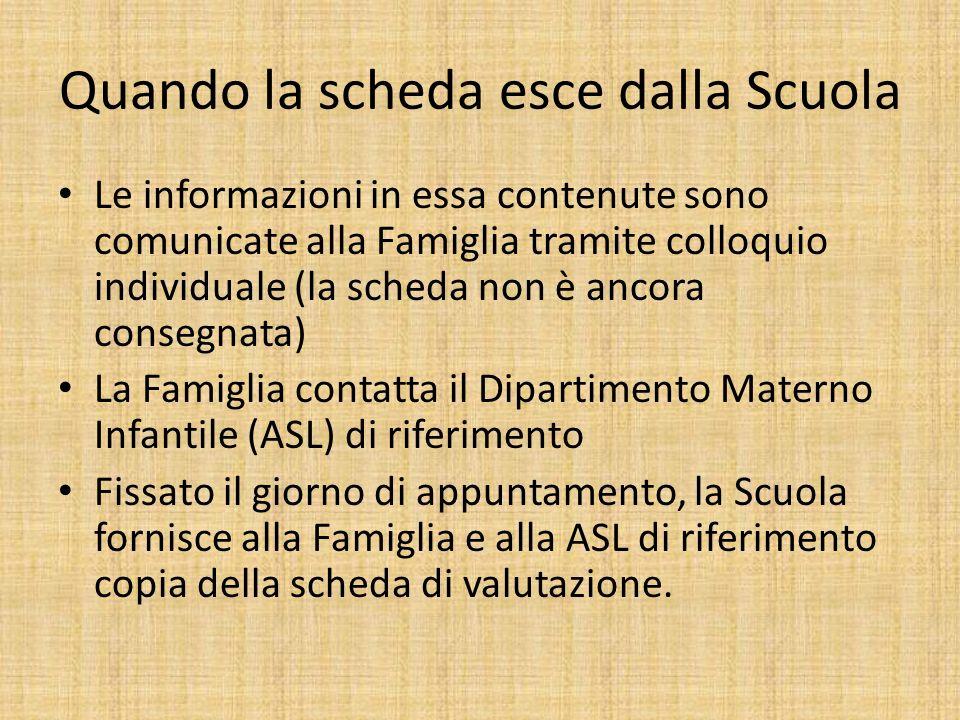 Quando la scheda esce dalla Scuola Le informazioni in essa contenute sono comunicate alla Famiglia tramite colloquio individuale (la scheda non è anco