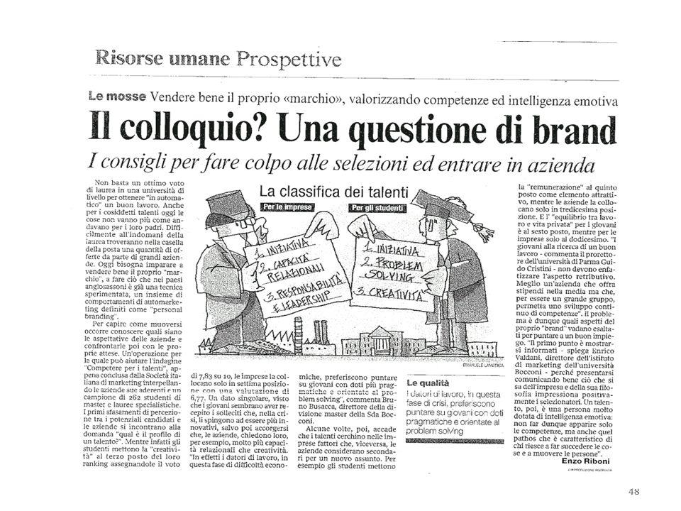 48 Progetto Network Scuola Impresa 2009-2010