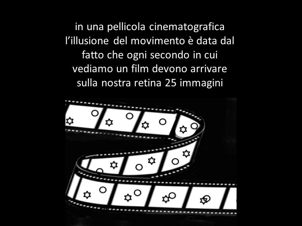 in una pellicola cinematografica lillusione del movimento è data dal fatto che ogni secondo in cui vediamo un film devono arrivare sulla nostra retina