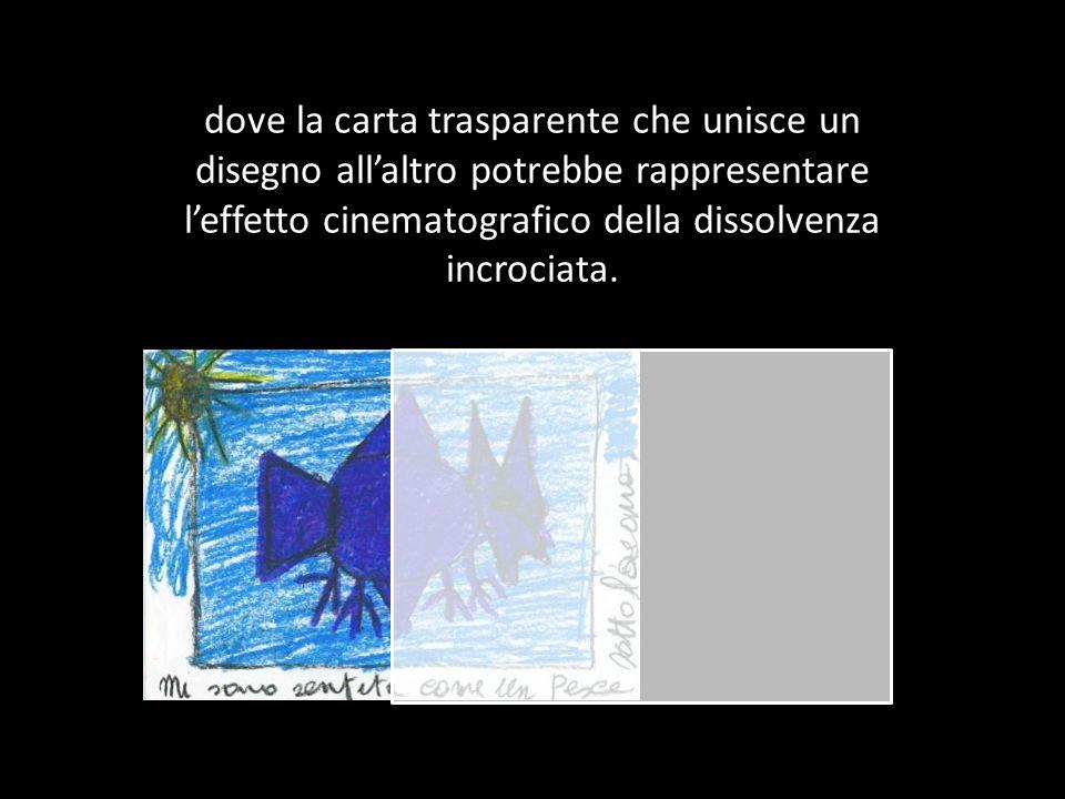 dove la carta trasparente che unisce un disegno allaltro potrebbe rappresentare leffetto cinematografico della dissolvenza incrociata.