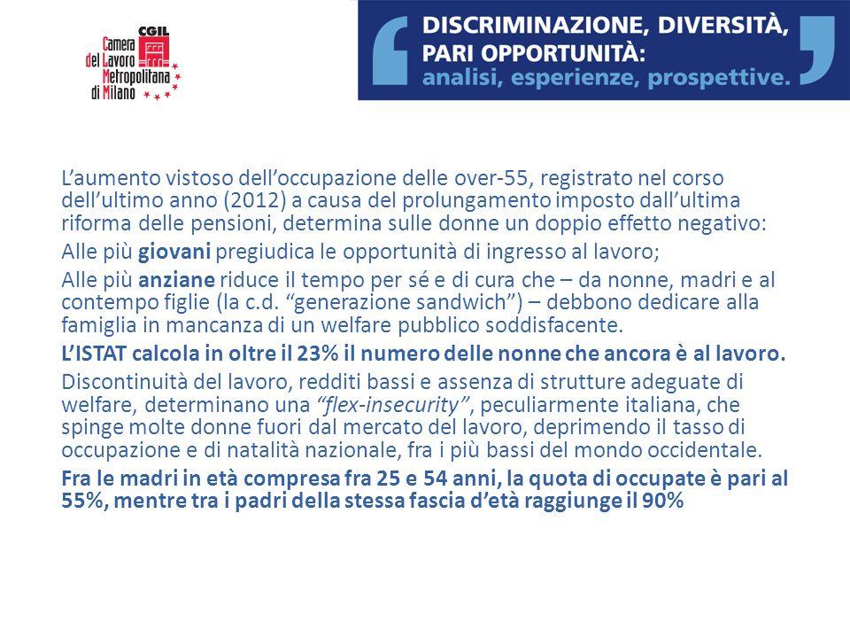 Laumento vistoso delloccupazione delle over-55, registrato nel corso dellultimo anno (2012) a causa del prolungamento imposto dallultima riforma delle