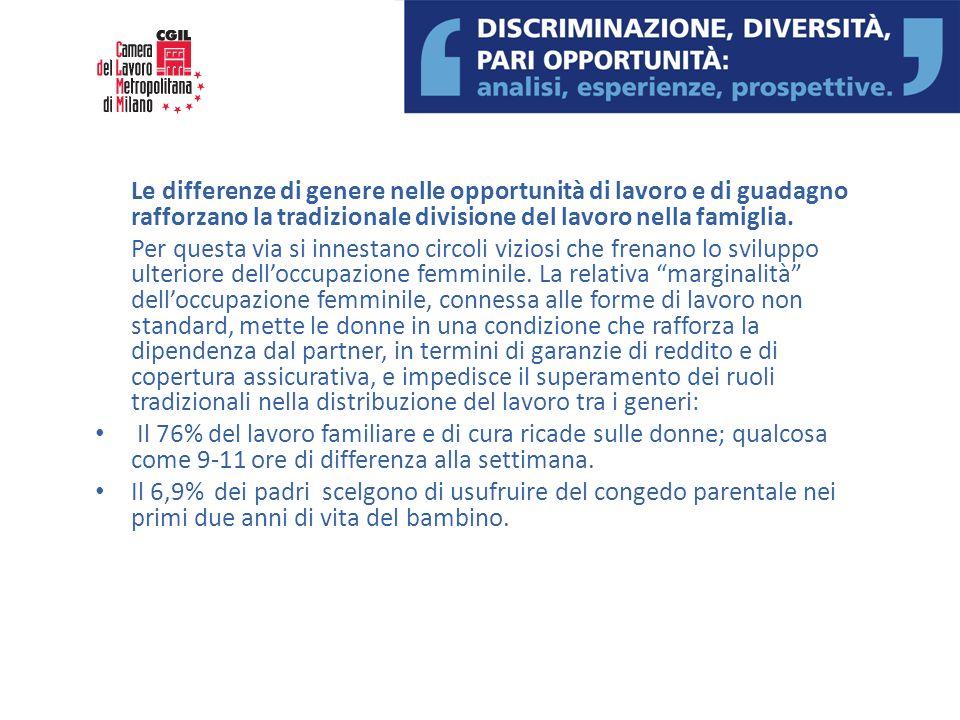 Le differenze di genere nelle opportunità di lavoro e di guadagno rafforzano la tradizionale divisione del lavoro nella famiglia. Per questa via si in
