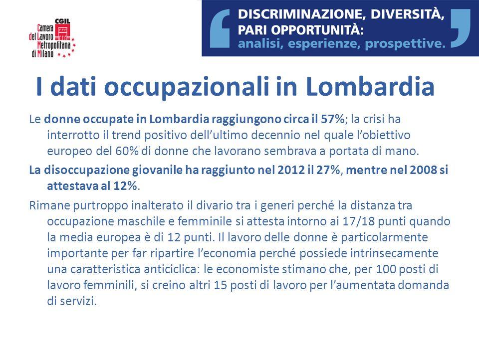 I dati occupazionali in Lombardia Le donne occupate in Lombardia raggiungono circa il 57%; la crisi ha interrotto il trend positivo dellultimo decenni