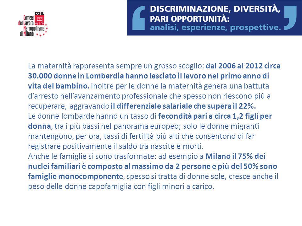 La maternità rappresenta sempre un grosso scoglio: dal 2006 al 2012 circa 30.000 donne in Lombardia hanno lasciato il lavoro nel primo anno di vita de