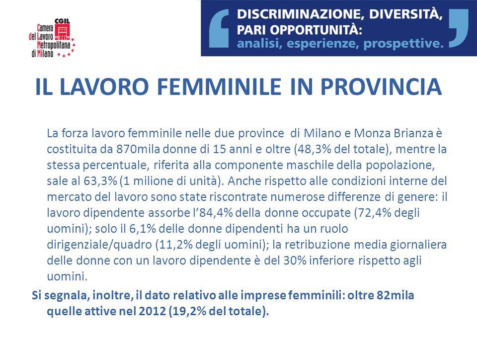 IL LAVORO FEMMINILE IN PROVINCIA La forza lavoro femminile nelle due province di Milano e Monza Brianza è costituita da 870mila donne di 15 anni e olt
