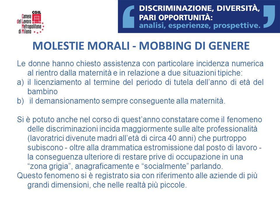 MOLESTIE MORALI - MOBBING DI GENERE Le donne hanno chiesto assistenza con particolare incidenza numerica al rientro dalla maternità e in relazione a d