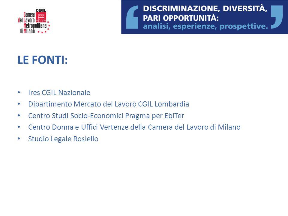 LE FONTI: Ires CGIL Nazionale Dipartimento Mercato del Lavoro CGIL Lombardia Centro Studi Socio-Economici Pragma per EbiTer Centro Donna e Uffici Vert