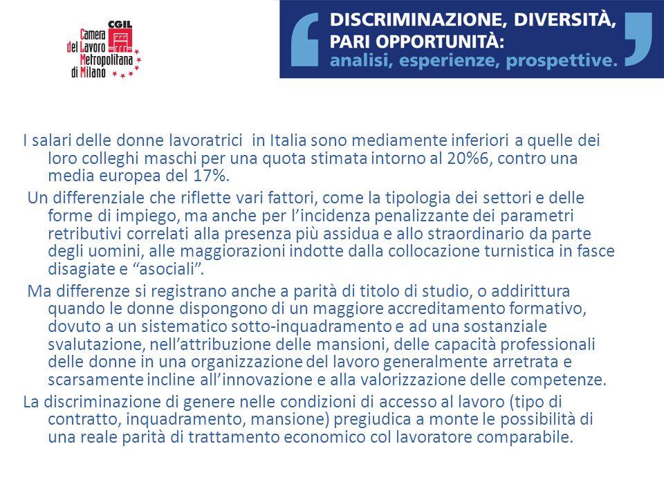 I salari delle donne lavoratrici in Italia sono mediamente inferiori a quelle dei loro colleghi maschi per una quota stimata intorno al 20%6, contro u