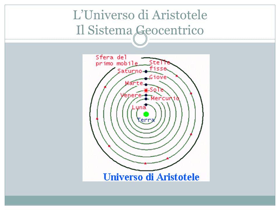Galileo Galilei e La Chiesa Cattolica 1611 - Galileo Galilei presenta le sue ricerche alla Chiesa Cattolica a Roma.