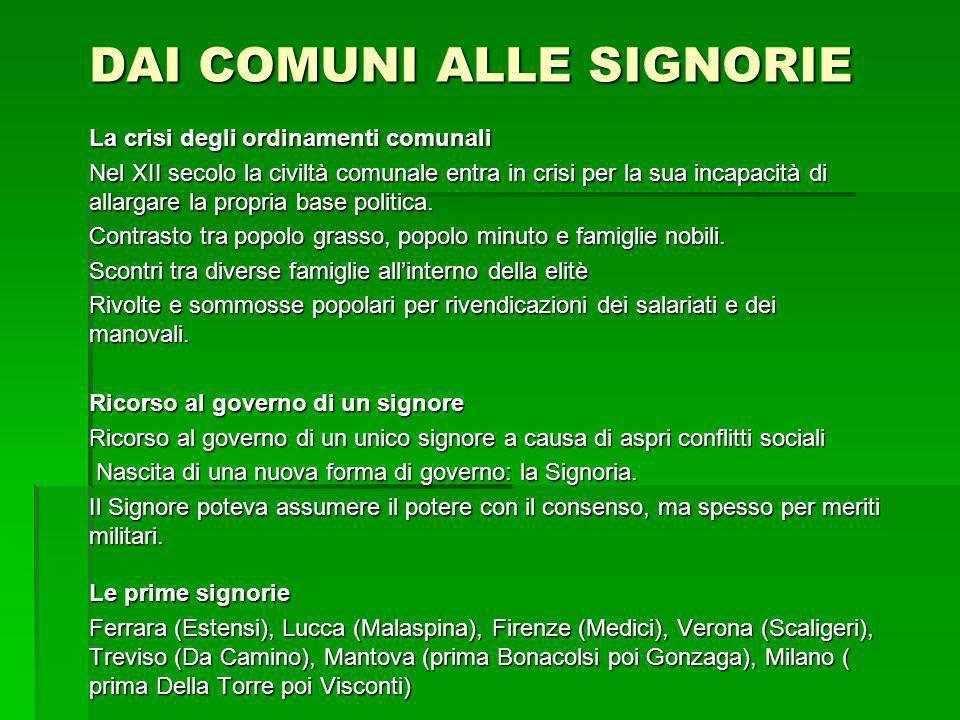 Le Grandi Signorie in Italia MILANO VENEZIA FIRENZE Le Grandi Signorie in Italia MILANO VENEZIA FIRENZE Milano Grazie alla fiorente economia riesce ad acquisire anche una superiorità militare in Lombardia.