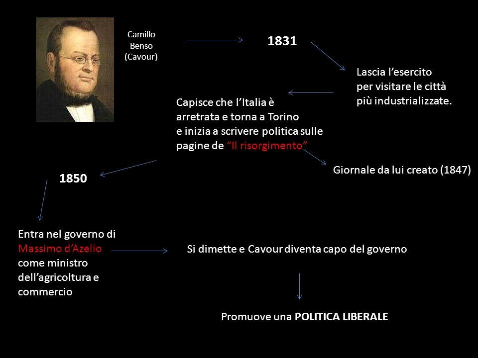 Camillo Benso (Cavour) 1831 Lascia lesercito per visitare le città più industrializzate. Capisce che lItalia è arretrata e torna a Torino e inizia a s
