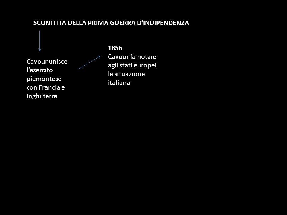 SCONFITTA DELLA PRIMA GUERRA DINDIPENDENZA Cavour unisce lesercito piemontese con Francia e Inghilterra 1856 Cavour fa notare agli stati europei la si