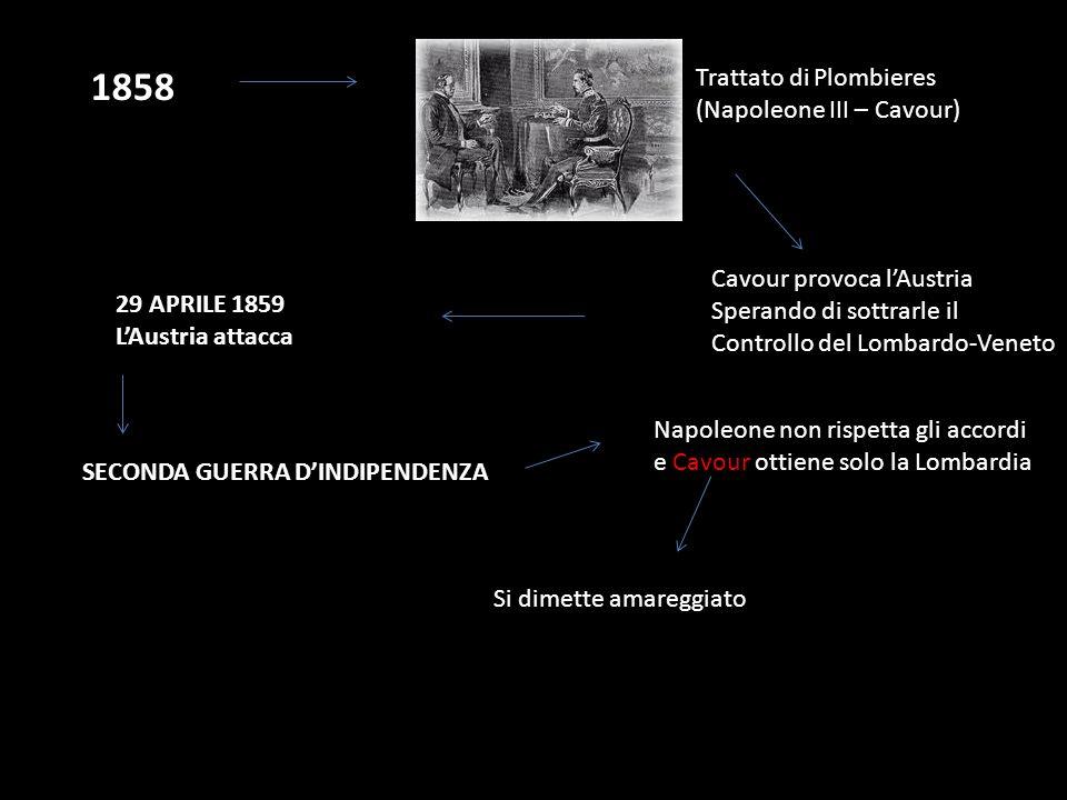 1858 Trattato di Plombieres (Napoleone III – Cavour) Cavour provoca lAustria Sperando di sottrarle il Controllo del Lombardo-Veneto 29 APRILE 1859 LAu