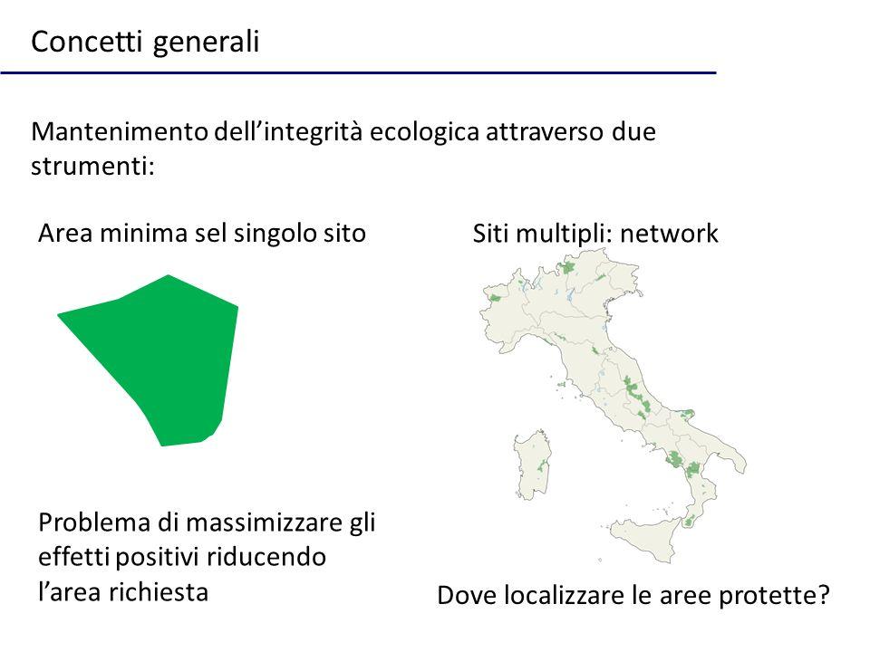 Area minima: Minimum Area Requirement (MAR) Pool di specie target Area Matrice 1.