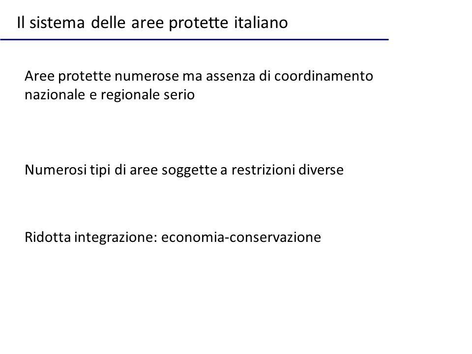 Il sistema delle aree protette italiano Aree protette numerose ma assenza di coordinamento nazionale e regionale serio Numerosi tipi di aree soggette