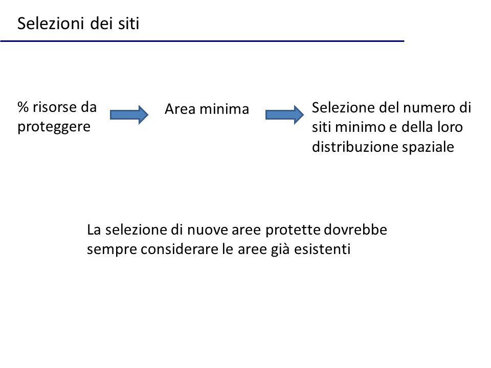 Selezioni dei siti % risorse da proteggere Area minima Selezione del numero di siti minimo e della loro distribuzione spaziale La selezione di nuove a