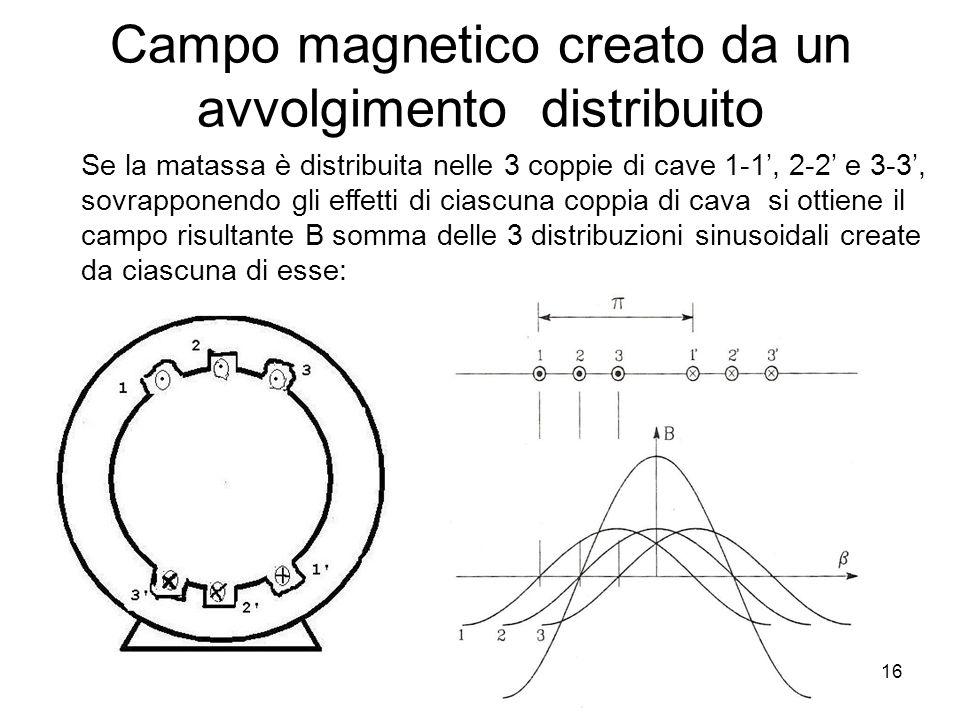 Campo magnetico creato da un avvolgimento distribuito Se la matassa è distribuita nelle 3 coppie di cave 1-1, 2-2 e 3-3, sovrapponendo gli effetti di