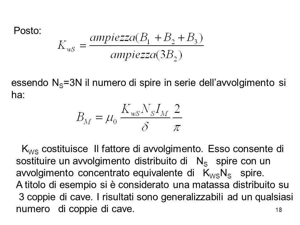 Posto: essendo N S =3N il numero di spire in serie dellavvolgimento si ha: K WS costituisce Il fattore di avvolgimento. Esso consente di sostituire un