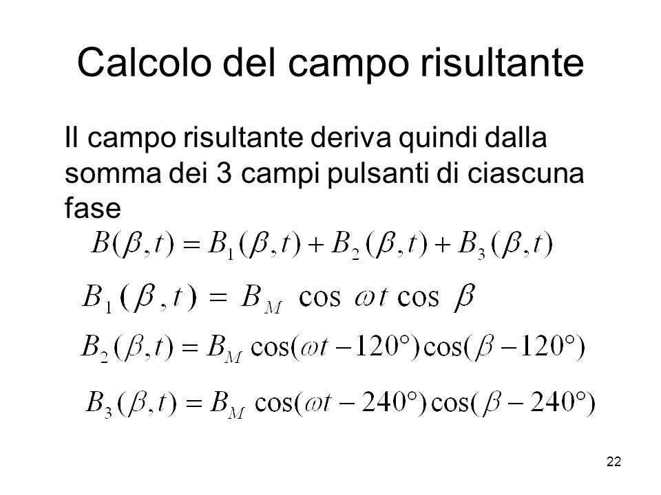 Calcolo del campo risultante Il campo risultante deriva quindi dalla somma dei 3 campi pulsanti di ciascuna fase 22