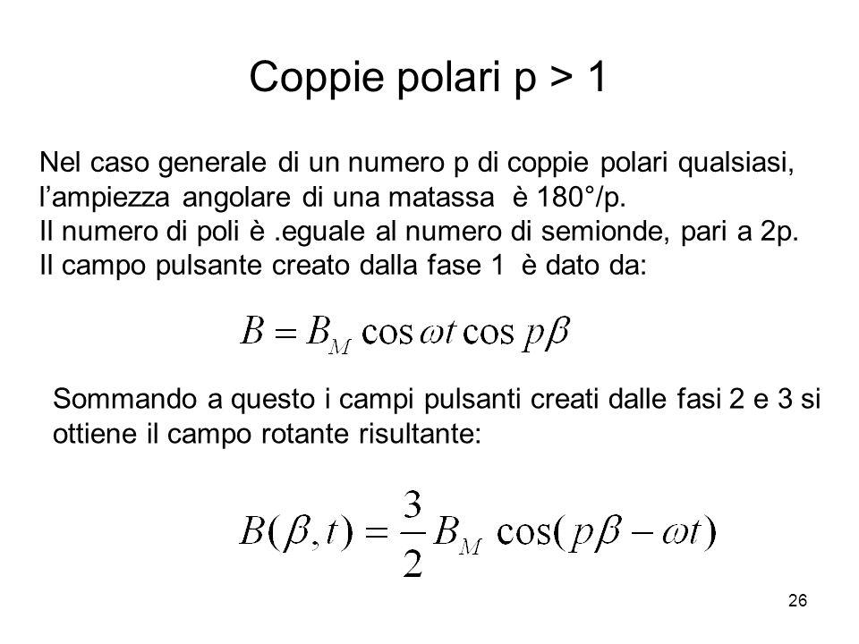 Coppie polari p > 1 Nel caso generale di un numero p di coppie polari qualsiasi, lampiezza angolare di una matassa è 180°/p. Il numero di poli è.egual