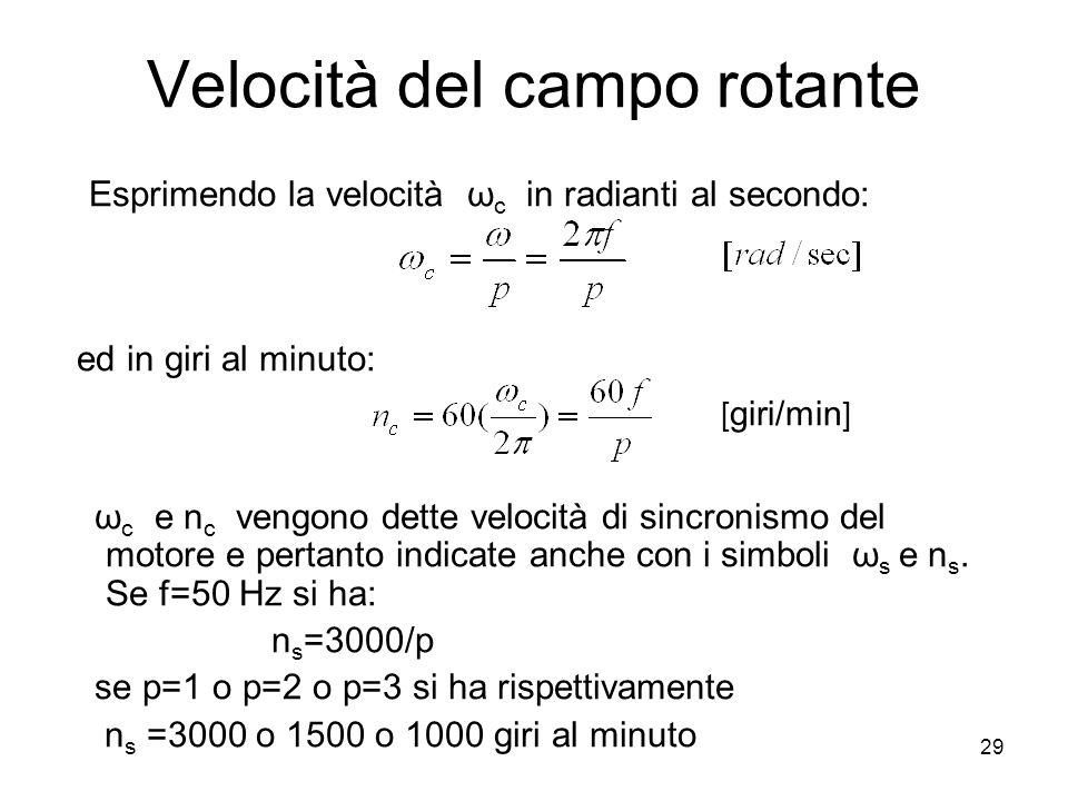 Velocità del campo rotante Esprimendo la velocità ω c in radianti al secondo: ed in giri al minuto: [ giri/min ] ω c e n c vengono dette velocità di s