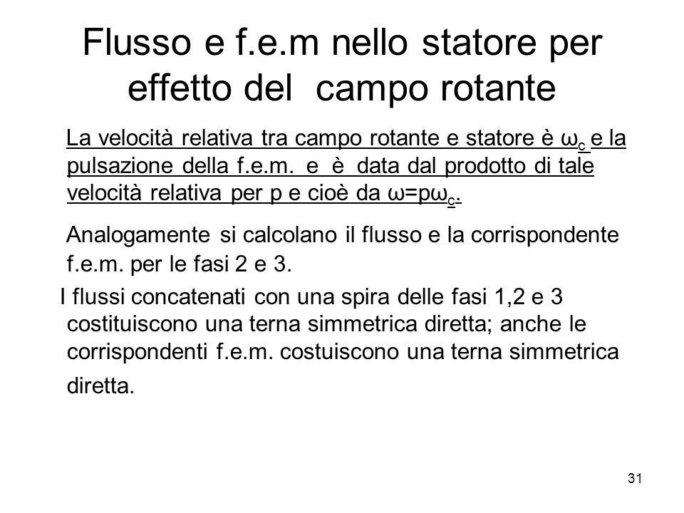 Flusso e f.e.m nello statore per effetto del campo rotante La velocità relativa tra campo rotante e statore è ω c e la pulsazione della f.e.m. e è dat