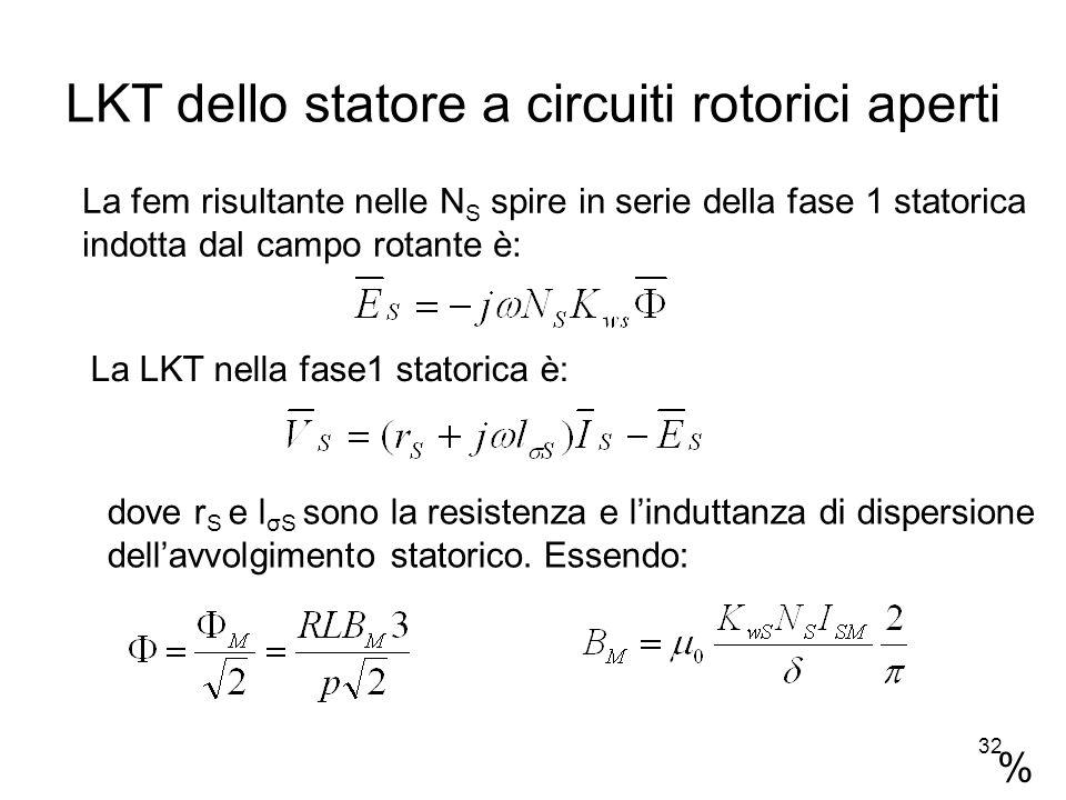 LKT dello statore a circuiti rotorici aperti La LKT nella fase1 statorica è: La fem risultante nelle N S spire in serie della fase 1 statorica indotta