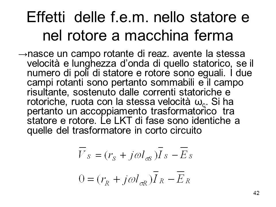 Effetti delle f.e.m. nello statore e nel rotore a macchina ferma nasce un campo rotante di reaz. avente la stessa velocità e lunghezza donda di quello