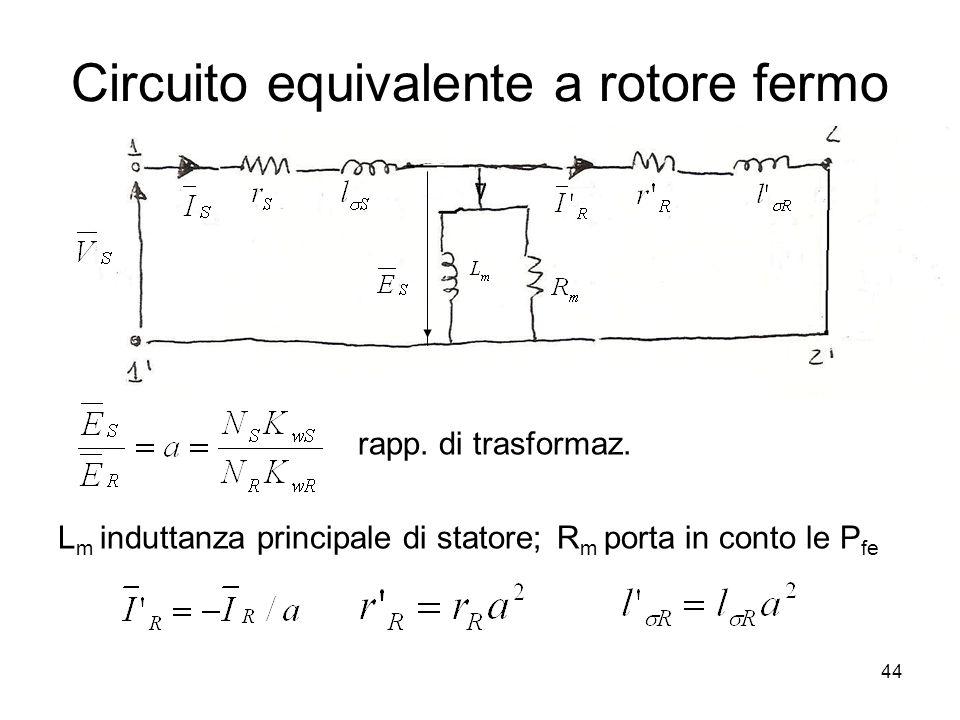 Circuito equivalente a rotore fermo rapp. di trasformaz. L m induttanza principale di statore; R m porta in conto le P fe 44