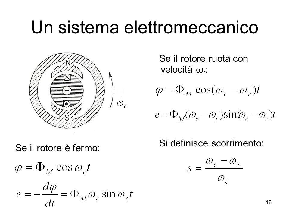 Un sistema elettromeccanico Se il rotore ruota con velocità ω r : Si definisce scorrimento: Se il rotore è fermo: 46