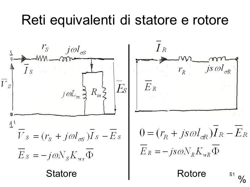 Reti equivalenti di statore e rotore StatoreRotore % 51