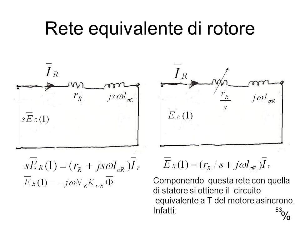 Rete equivalente di rotore Componendo questa rete con quella di statore si ottiene il circuito equivalente a T del motore asincrono. Infatti: % 53