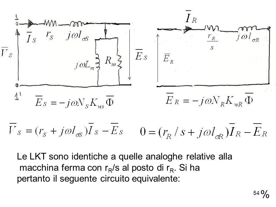 Le LKT sono identiche a quelle analoghe relative alla macchina ferma con r R /s al posto di r R. Si ha pertanto il seguente circuito equivalente: % 54