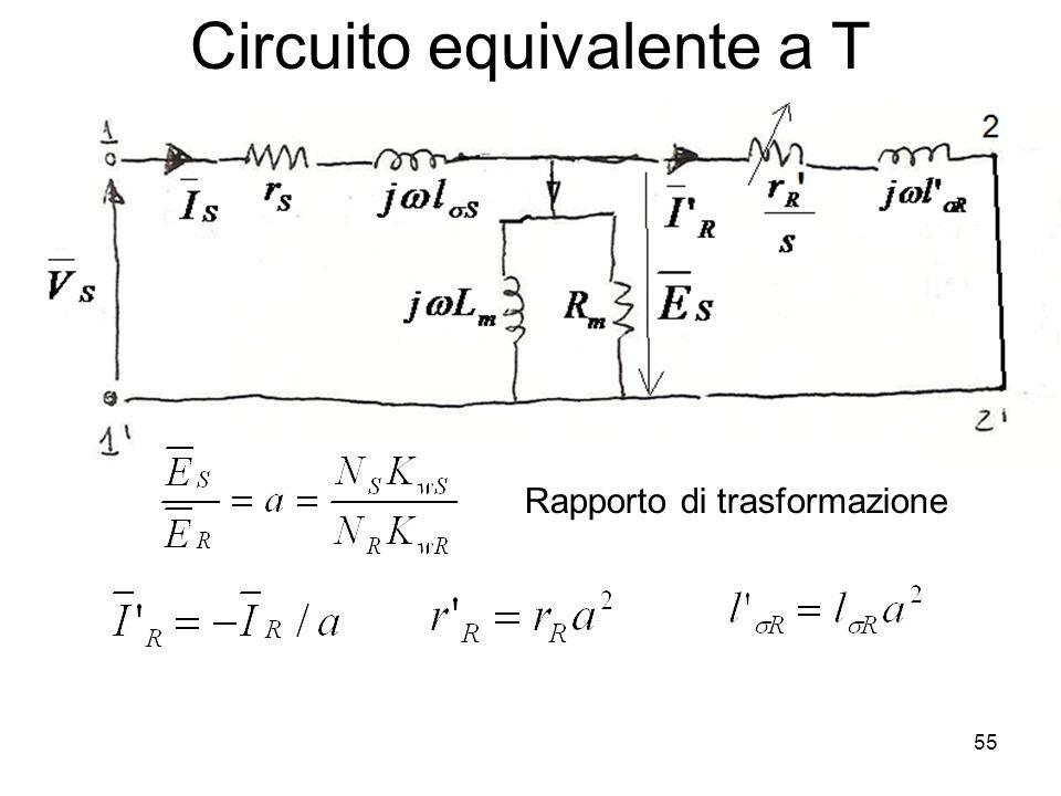 Circuito equivalente a T Rapporto di trasformazione 55