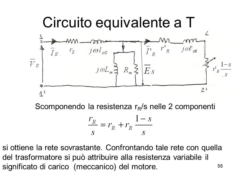 Circuito equivalente a T Scomponendo la resistenza r R /s nelle 2 componenti si ottiene la rete sovrastante. Confrontando tale rete con quella del tra