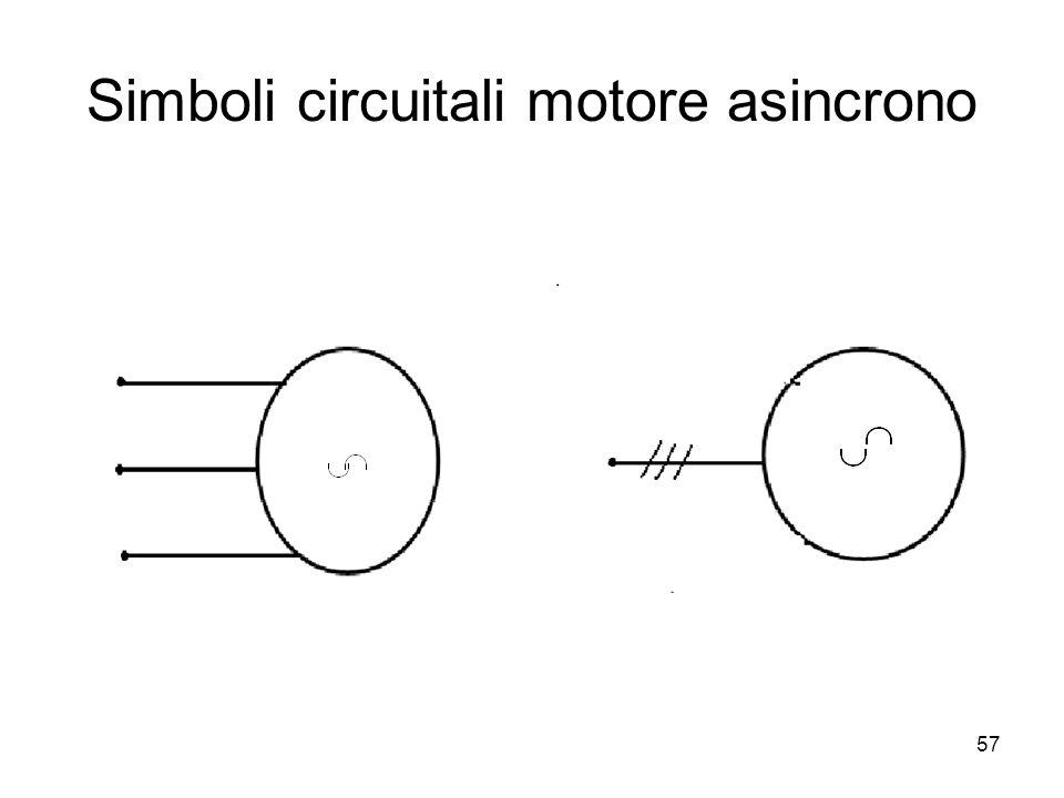 Simboli circuitali motore asincrono 57