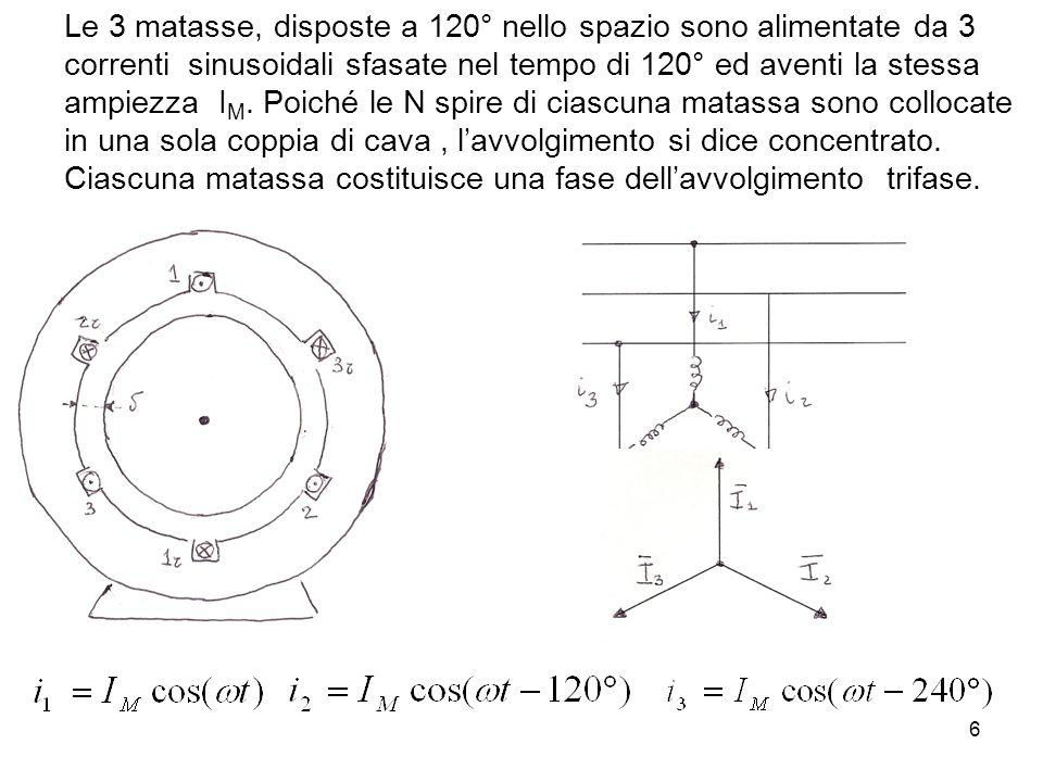 Le 3 matasse, disposte a 120° nello spazio sono alimentate da 3 correnti sinusoidali sfasate nel tempo di 120° ed aventi la stessa ampiezza I M. Poich