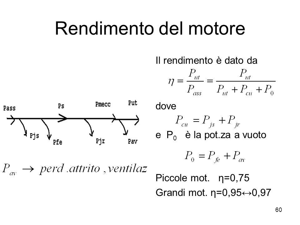 Rendimento del motore Il rendimento è dato da dove e P 0 è la pot.za a vuoto Piccole mot. η=0,75 Grandi mot. η=0,950,97 60