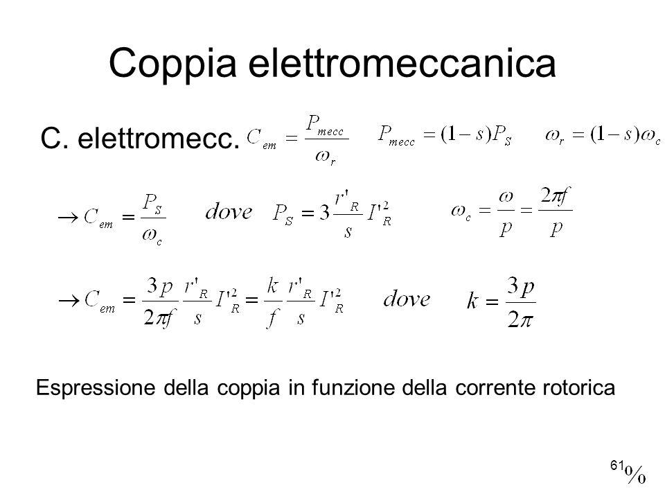 Coppia elettromeccanica C. elettromecc. Espressione della coppia in funzione della corrente rotorica 61