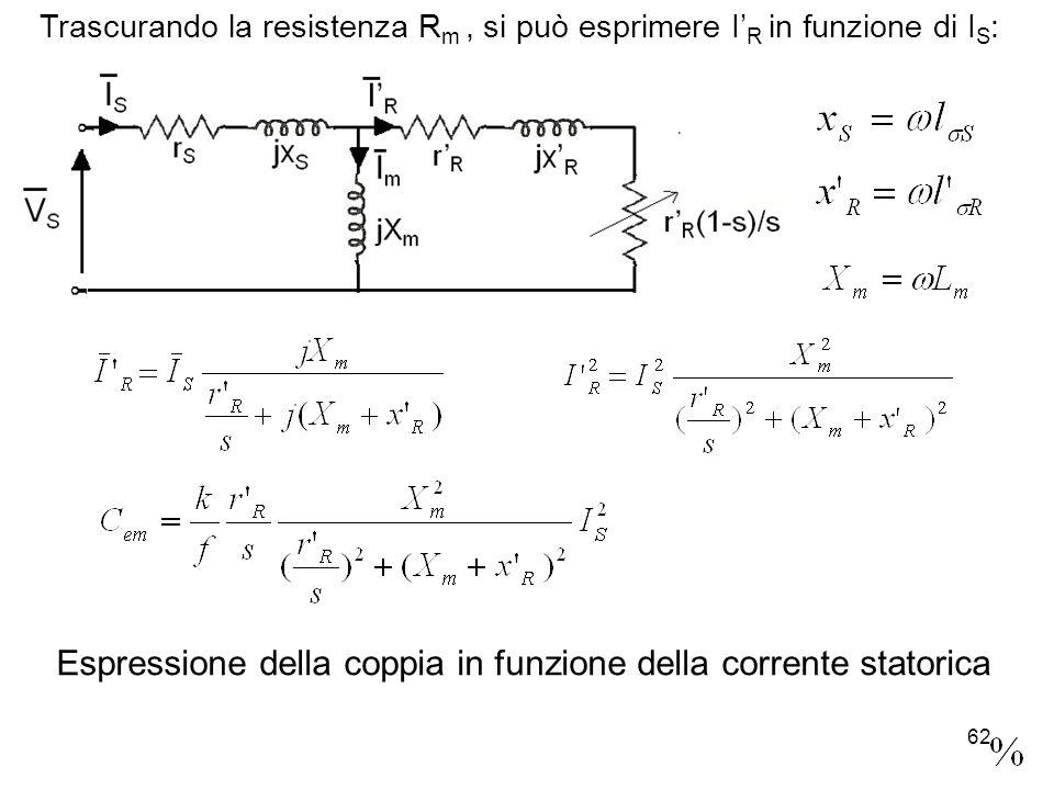 Espressione della coppia in funzione della corrente statorica Trascurando la resistenza R m, si può esprimere I R in funzione di I S : 62