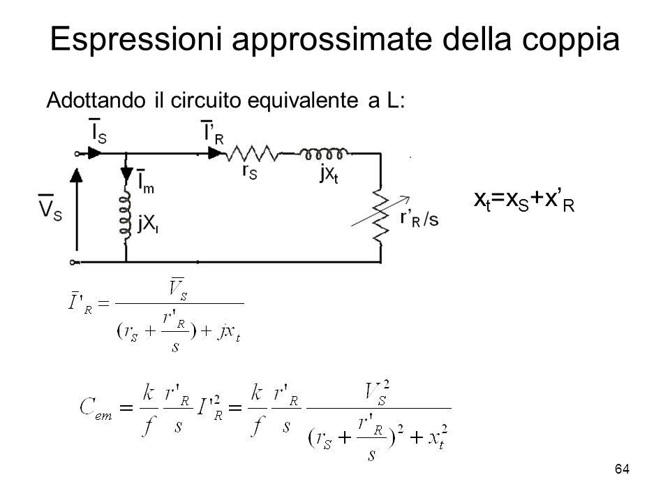 Espressioni approssimate della coppia Adottando il circuito equivalente a L: x t =x S +x R 64