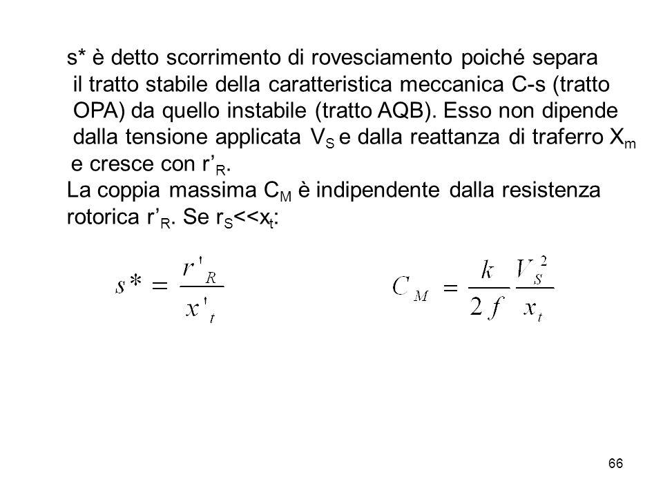 s* è detto scorrimento di rovesciamento poiché separa il tratto stabile della caratteristica meccanica C-s (tratto OPA) da quello instabile (tratto AQ
