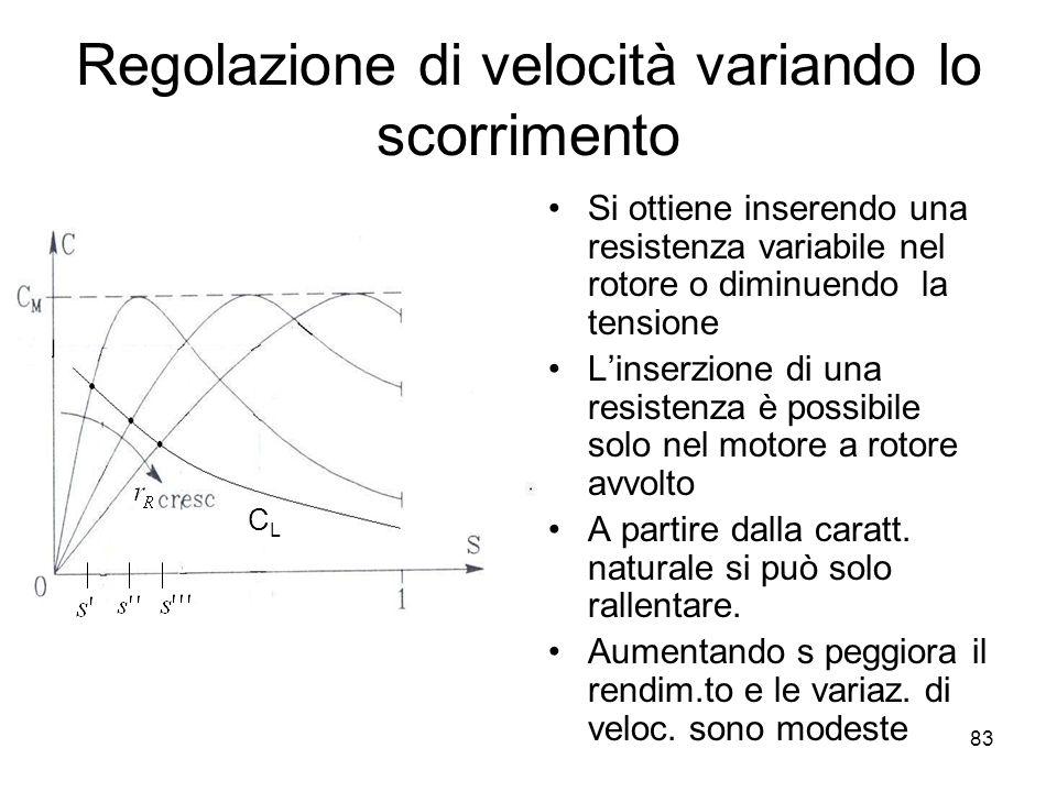 Regolazione di velocità variando lo scorrimento Si ottiene inserendo una resistenza variabile nel rotore o diminuendo la tensione Linserzione di una r