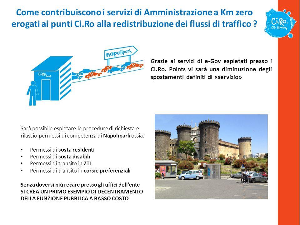 Come contribuiscono i servizi di Amministrazione a Km zero erogati ai punti Ci.Ro alla redistribuzione dei flussi di traffico .