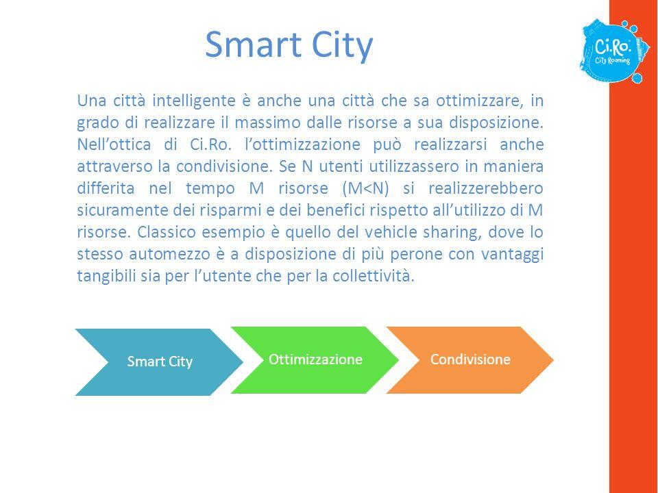 Smart City Una città intelligente è anche una città che sa ottimizzare, in grado di realizzare il massimo dalle risorse a sua disposizione.