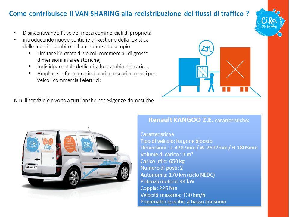 Come contribuisce il VAN SHARING alla redistribuzione dei flussi di traffico .