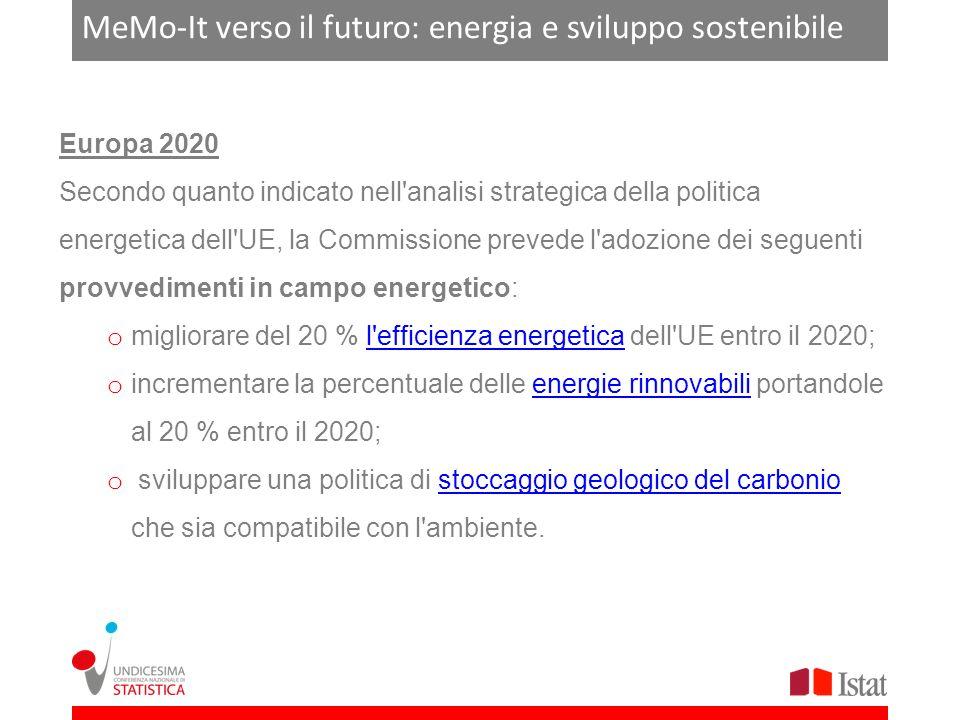 MeMo-It verso il futuro: energia e sviluppo sostenibile Europa 2020 Secondo quanto indicato nell'analisi strategica della politica energetica dell'UE,