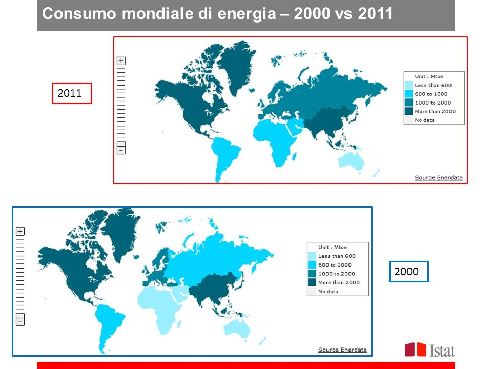 Consumo mondiale di energia – 2000 vs 2011 2000 2011